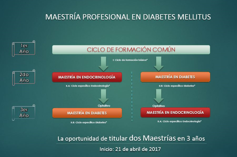 cabecera_diabetes