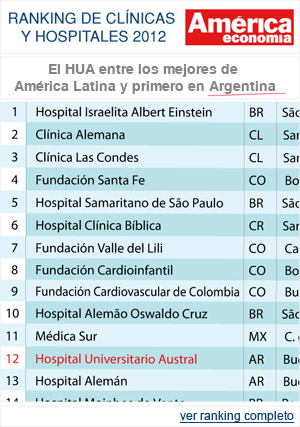 lider-latinoamerica-ranking-hospital-universitario-austral